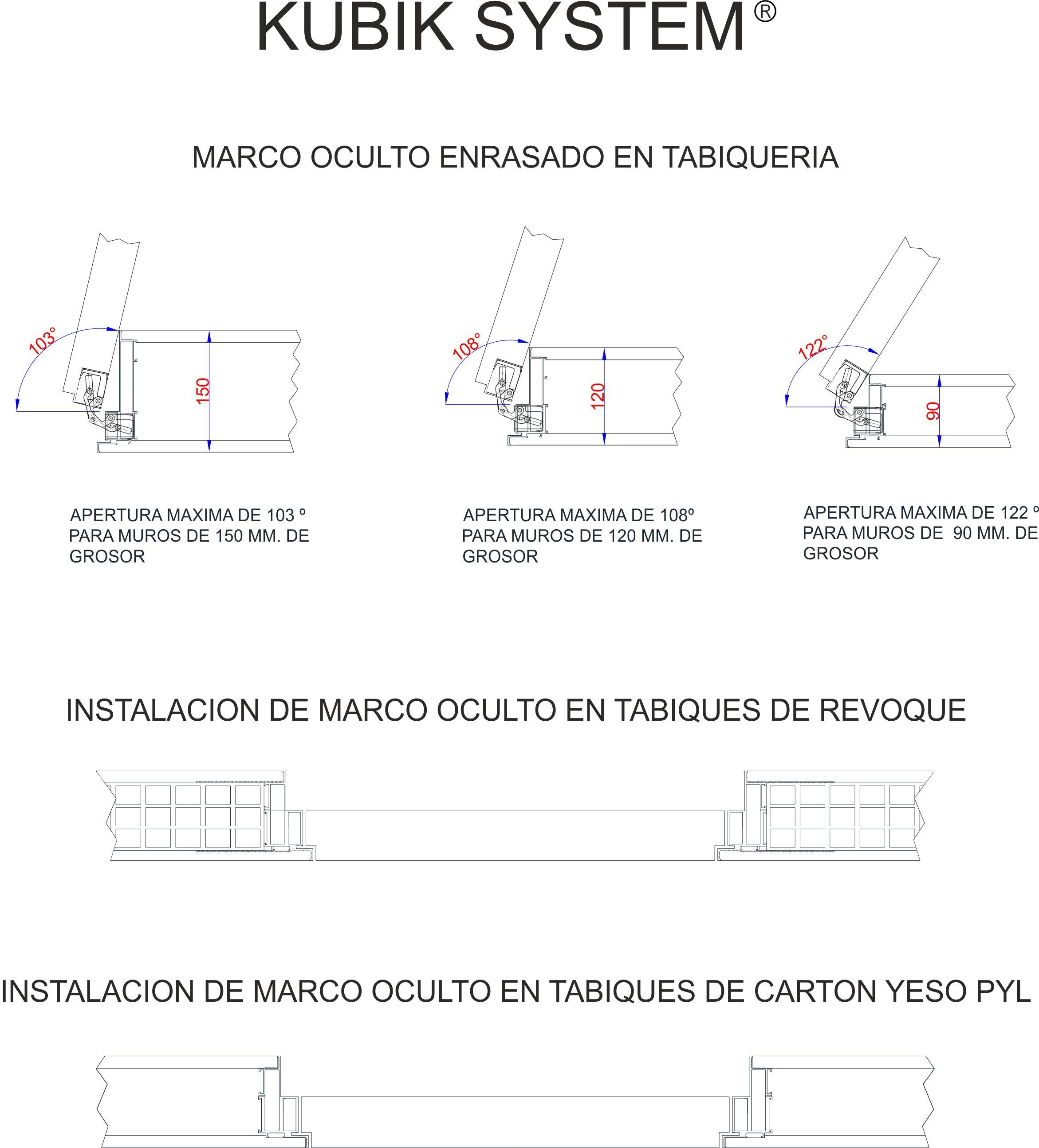 KubikSystem | Marcos